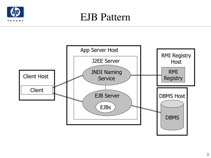 EJB Pattern