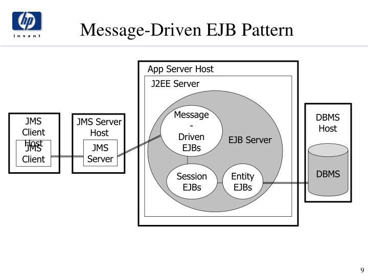Message-Driven EJB Pattern