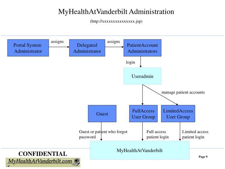 MyHealthAtVanderbilt Administration