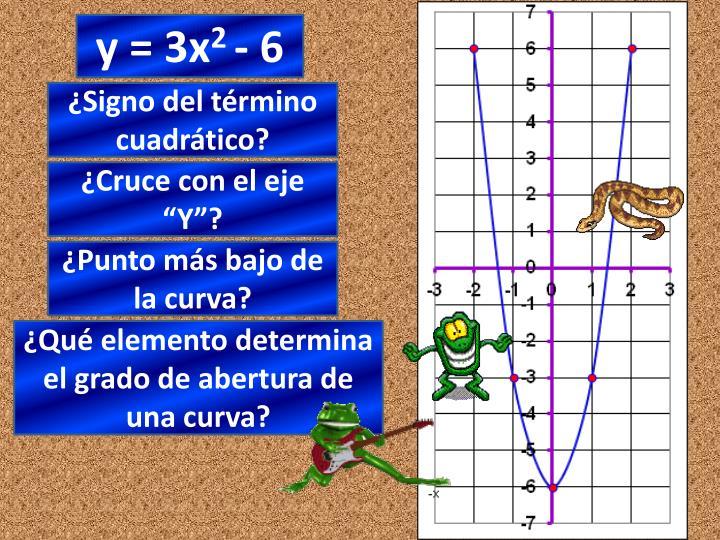 y = 3x
