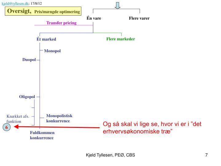 kjeld@tyllesen.dk