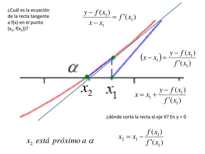 ¿Cuál es la ecuación de la recta tangente a f(x) en el punto (x
