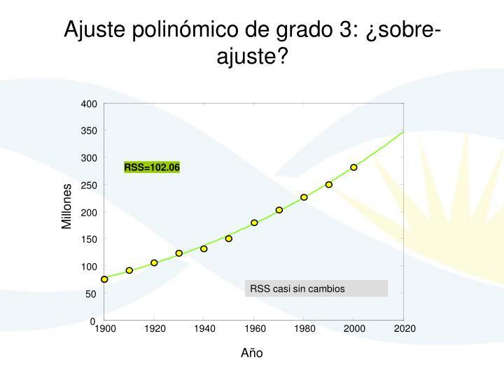 Ajuste polinómico de grado 3: ¿sobre-ajuste?