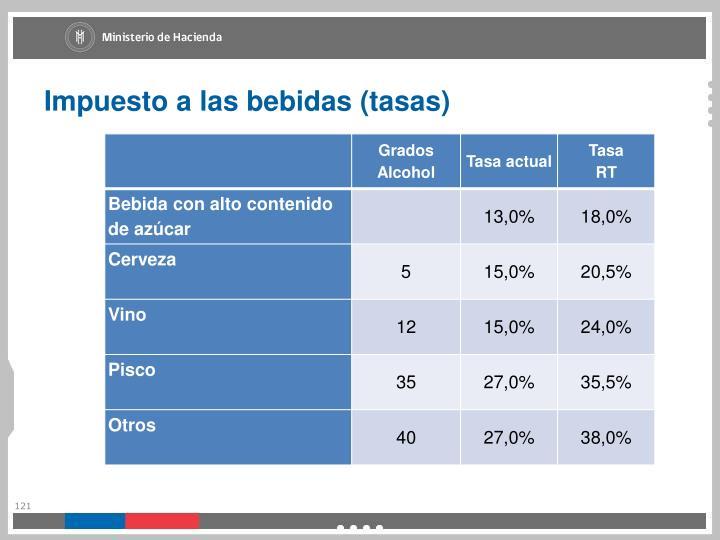 Impuesto a las bebidas (tasas)