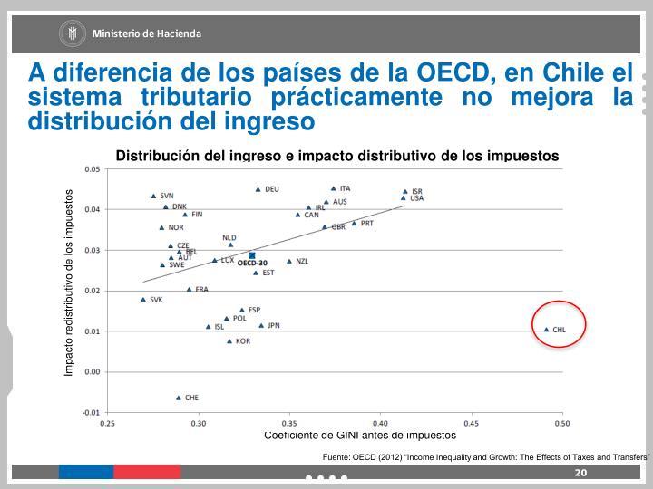 A diferencia de los países de la OECD, en Chile el sistema tributario