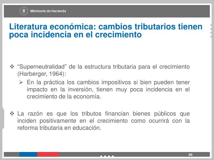 Literatura económica: