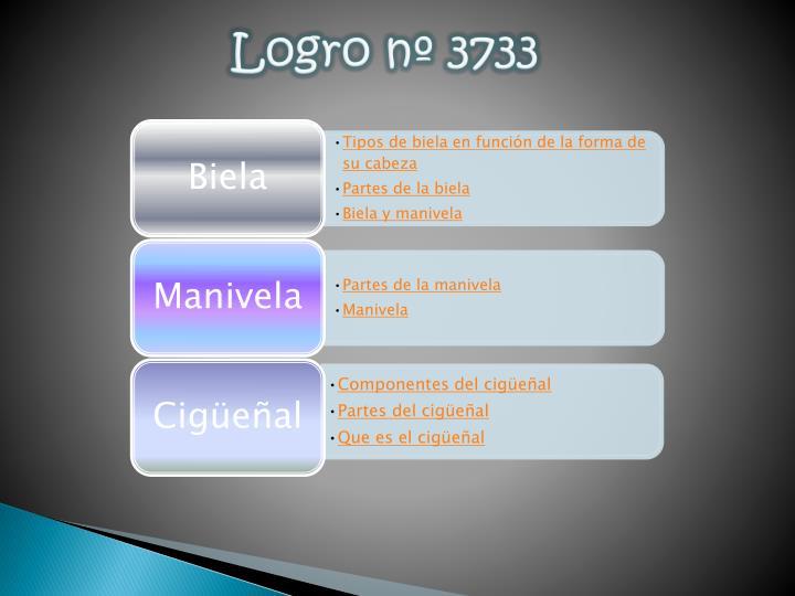 Logro nº 3733