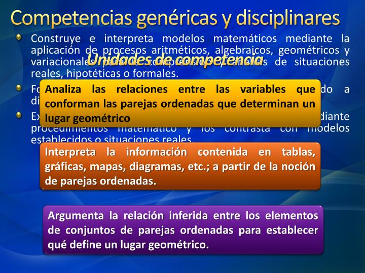 Competencias genéricas y disciplinares