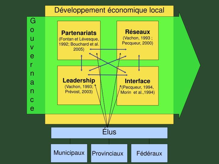 Développement économique local