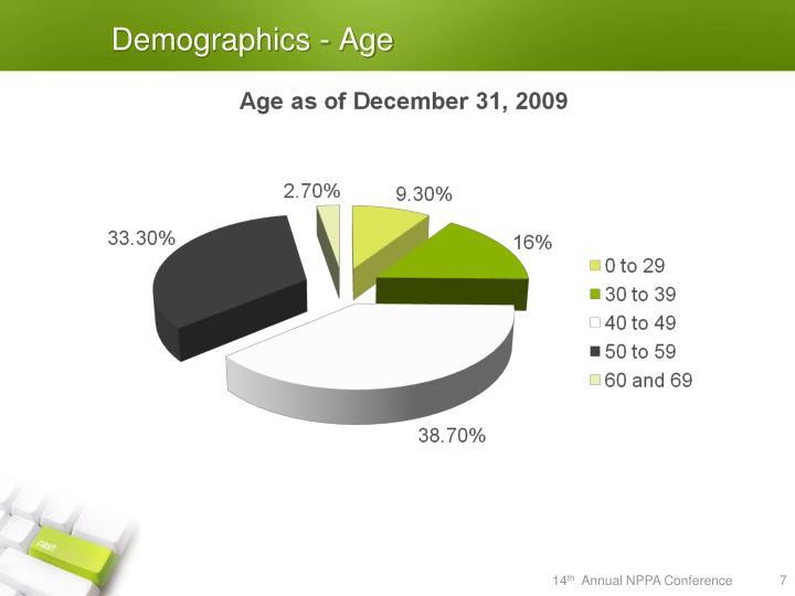 Demographics - Age