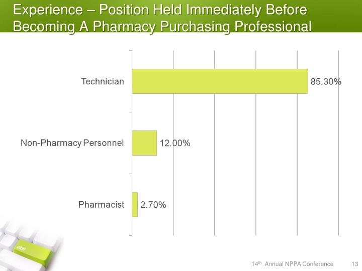 Experience – Position Held Immediately Before Becoming A Pharmacy Purchasing Professional
