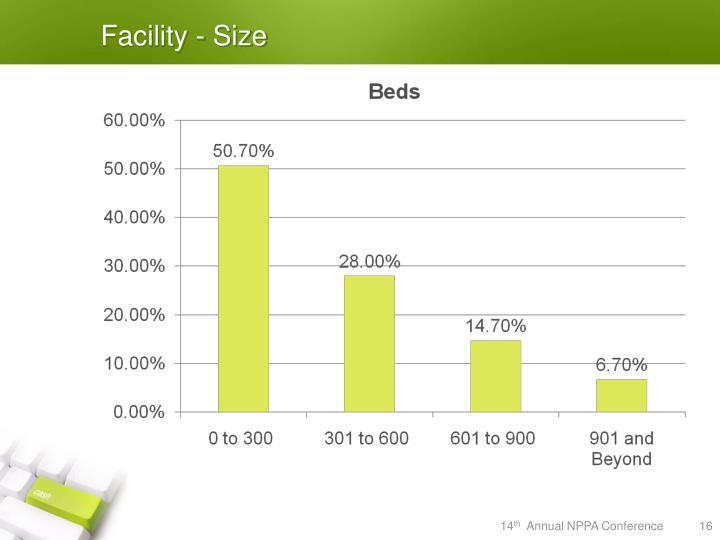 Facility - Size