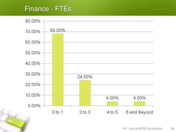 Finance - FTEs