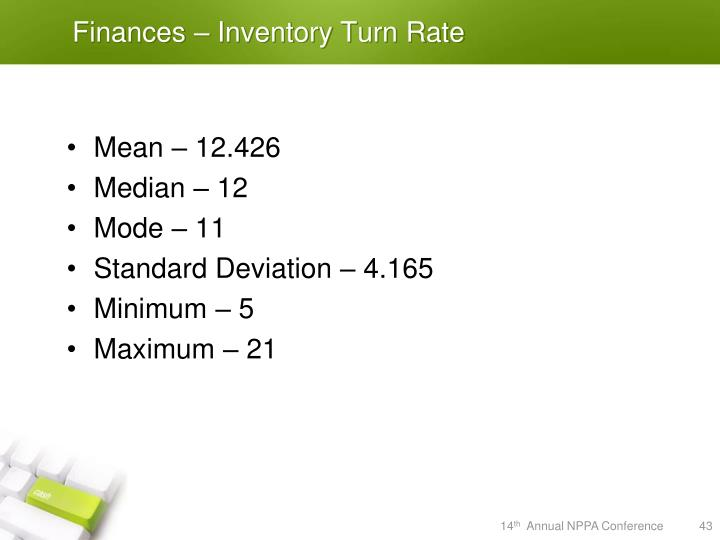 Finances – Inventory Turn Rate