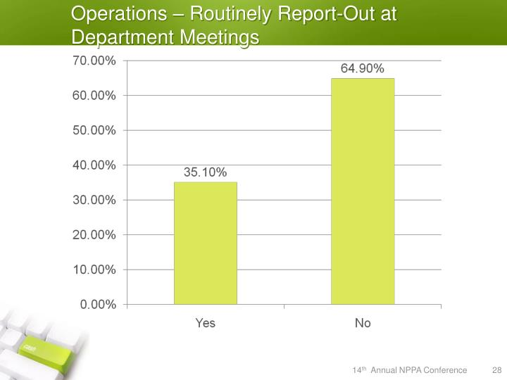 Operations – Routinely Report-Out at Department Meetings