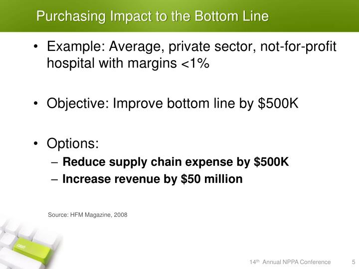 Purchasing Impact to the Bottom Line