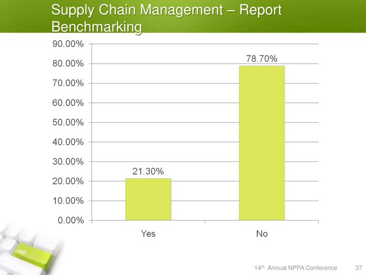Supply Chain Management – Report Benchmarking