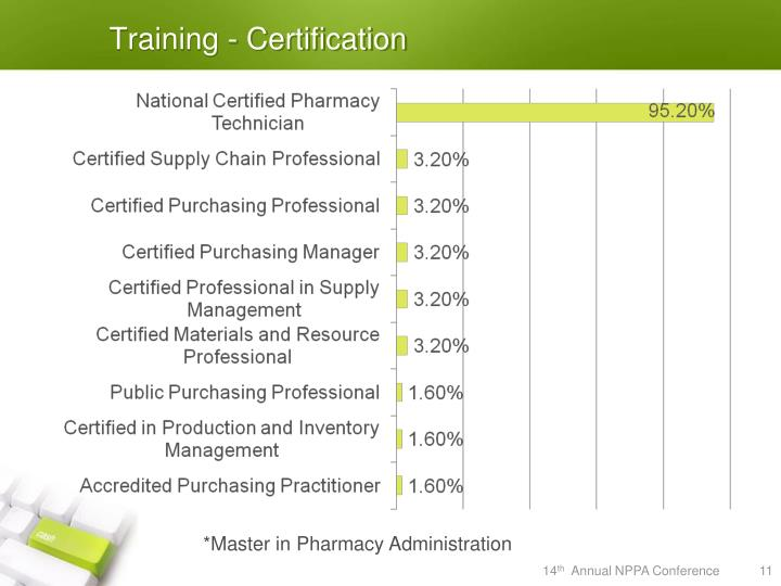 Training - Certification