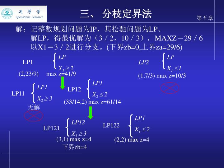 (2,23/9)     max z=41/9