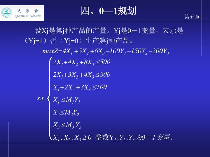 maxZ=4X