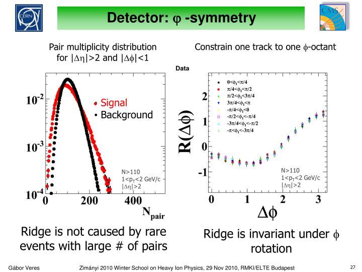 Detector: