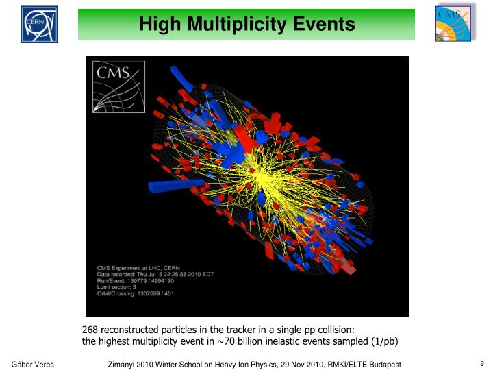 High Multiplicity Events
