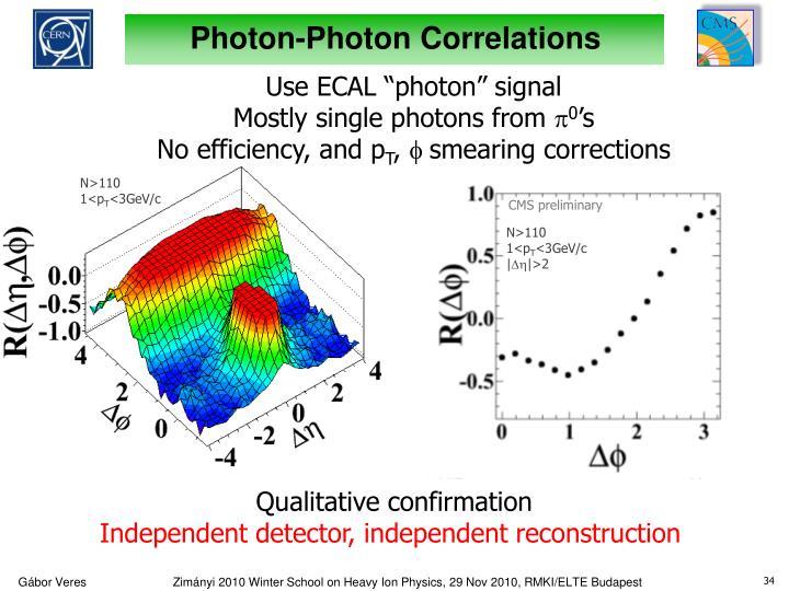 Photon-Photon Correlations