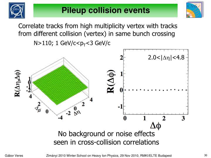 Pileup collision events