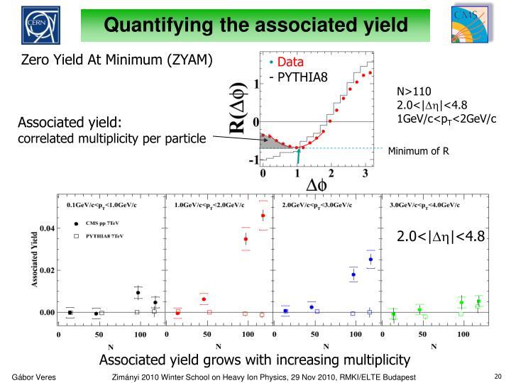Quantifying the associated yield