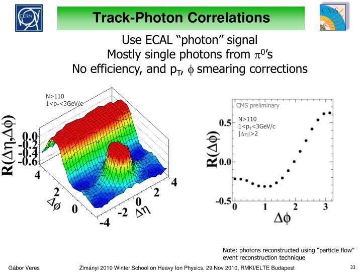 Track-Photon Correlations