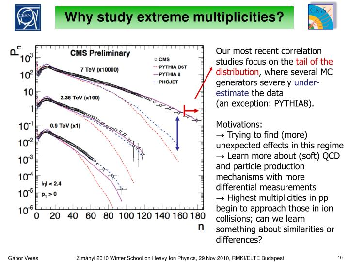 Why study extreme multiplicities?