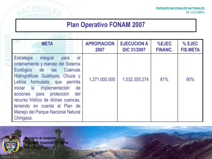 Plan Operativo FONAM 2007