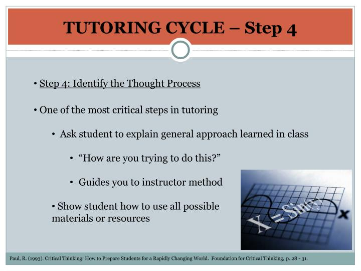 TUTORING CYCLE – Step 4