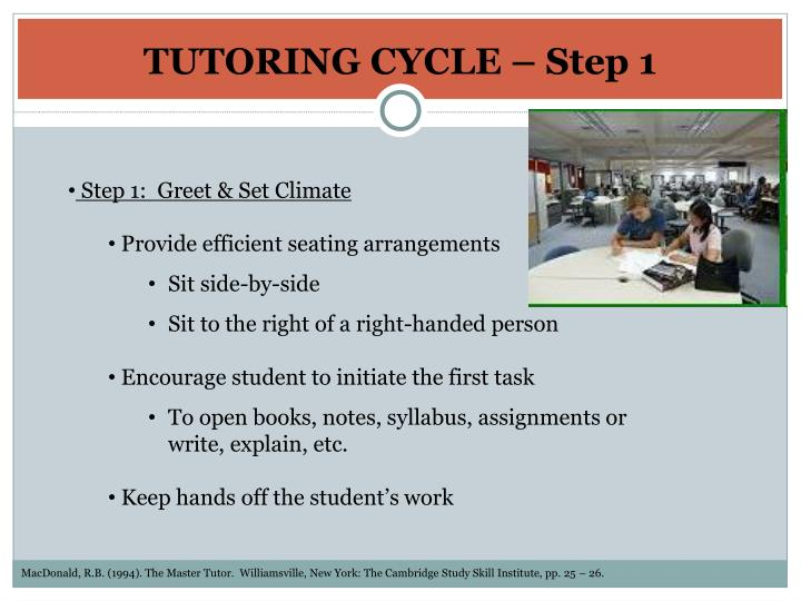 TUTORING CYCLE – Step 1