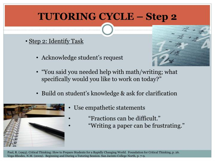 TUTORING CYCLE – Step 2