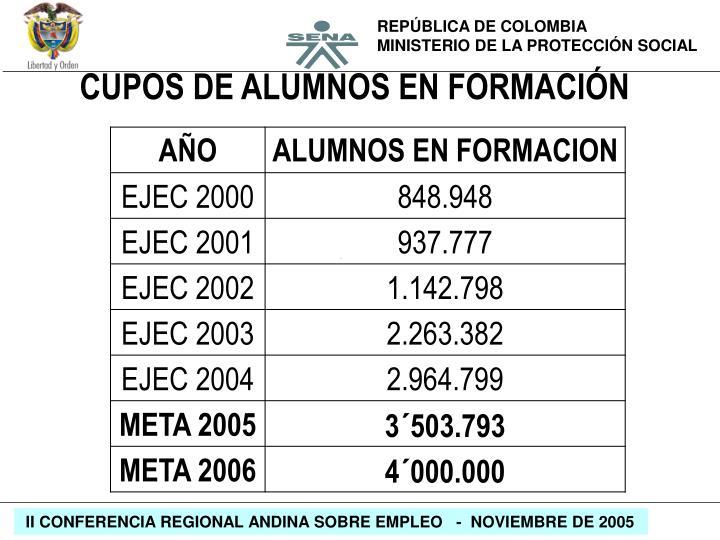 CUPOS DE ALUMNOS EN FORMACIÓN