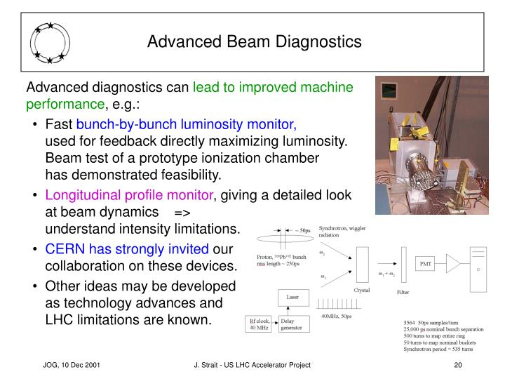 Advanced Beam Diagnostics
