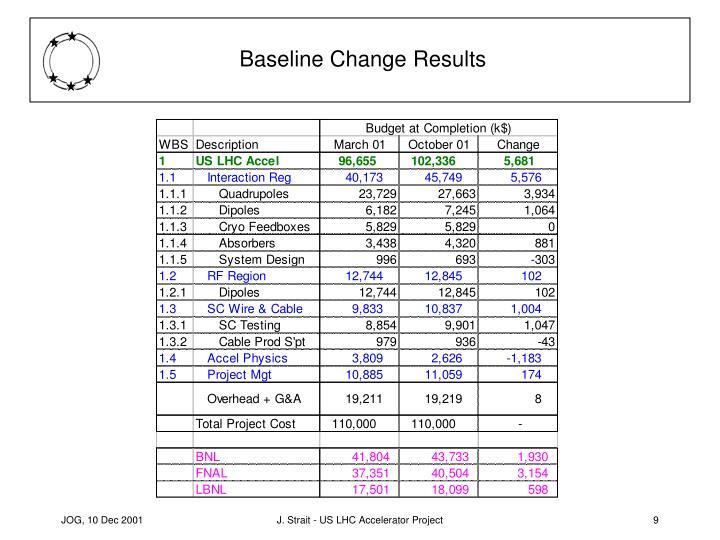 Baseline Change Results
