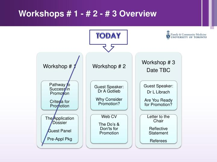 Workshops # 1 - # 2 - # 3 Overview