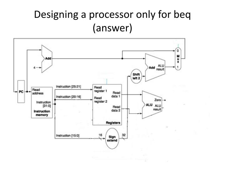 Designing a processor only for beq (answer)