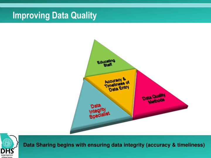 Improving data quality