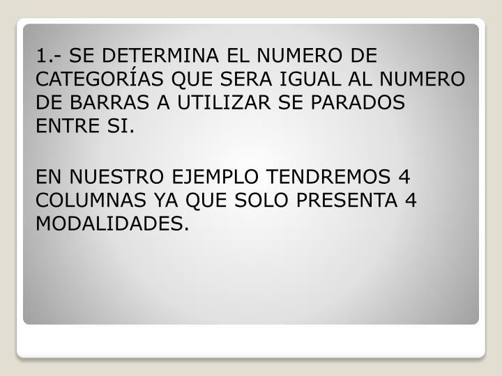 1.- SE DETERMINA EL NUMERO DE CATEGORÍAS QUE SERA IGUAL AL NUMERO DE BARRAS A UTILIZAR SE PARADOS ENTRE SI.