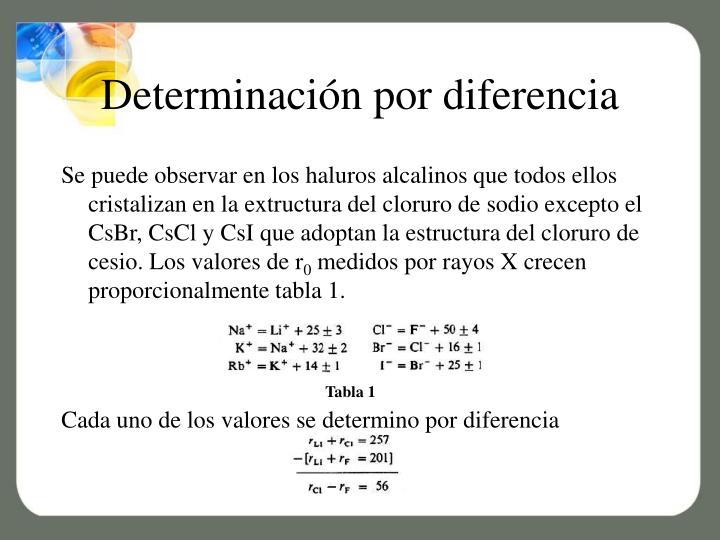 Determinación por diferencia