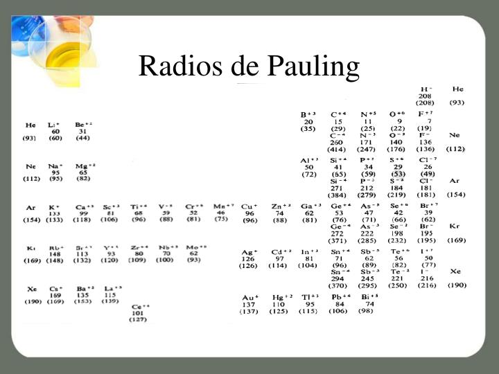 Radios de Pauling