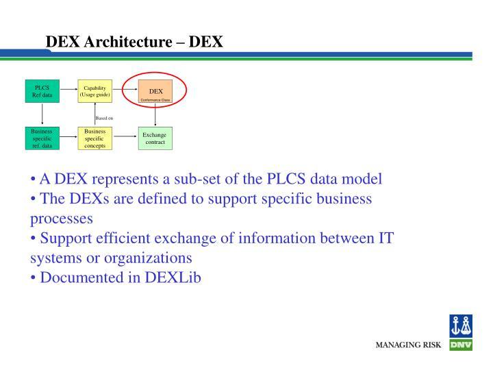 DEX Architecture – DEX