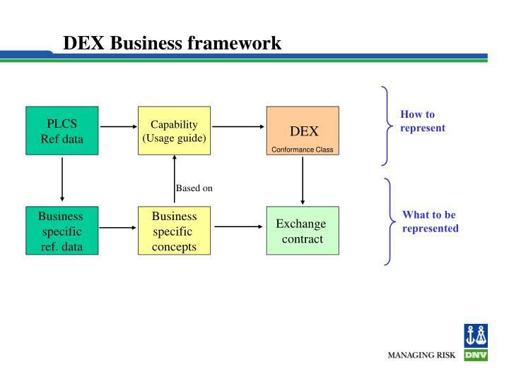 DEX Business framework
