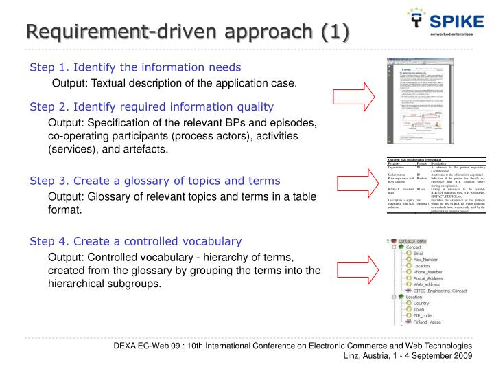 Requirement-driven approach (1)