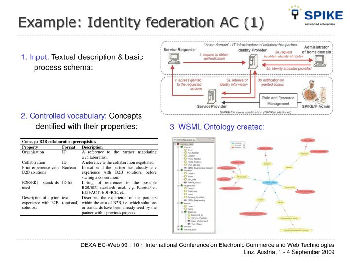 Example: Identity federation AC (1)