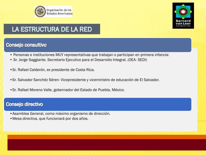 LA ESTRUCTURA DE LA RED