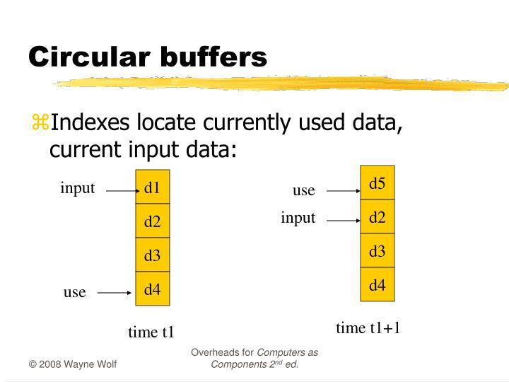 Circular buffers